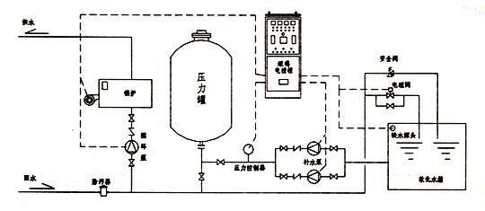 水泵一主一备电路图